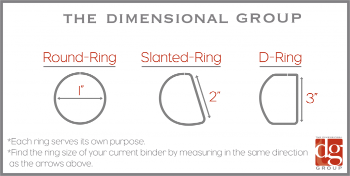 round-rings, slanted-rings, d-rings for custom 3-ring binders